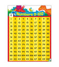 Numbers 0-120 Dino-Mite Pals Learning Chart 17\u0022x22\u0022 6pk