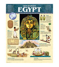 Creative Teaching Press Gifts of Ancient Egypt Chart 6pk