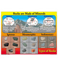 Carson-Dellosa Rocks are Made of Minerals Chart 6pk