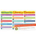 Scholastic Literary Elements Bulletin Board Set, 2 Sets