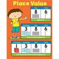 Carson-Dellosa Place Value Chart 6pk