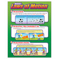 Newton's Laws of Motion Learning Chart 17\u0022x22\u0022 6pk