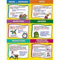 Teacher Created Resources Parts of Speech Chart 6pk