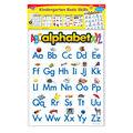 Kindergarten Basic Skills Learning Charts Combo Pack Set of 5