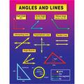 Carson-Dellosa Angles and Lines Chart 6pk