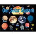 Teacher Created Resources Solar System Bulletin Board Display Set