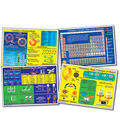 Chemistry Bulletin Board Set Grade 4-8, 2 Sets