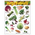 Vegetables Learning Chart 17\u0022x22\u0022 6pk