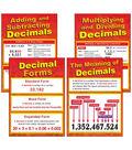 All About Decimals Bulletin Board Set