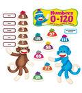 Sock Monkeys Numbers 0-120 Bulletin Board Set, 2 Sets