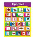 Carson-Dellosa Alphabet Chart 6pk