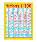 Teacher Created Resources Numbers 1-100 Chart 6pk