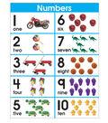 Carson-Dellosa Number Sets 1-10 Chart 6pk