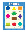 Teacher Created Resources Shapes Chart 6pk