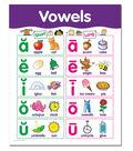 Creative Teaching Press Vowels Basic Skills Chart 6pk