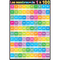 French Immersion Chart Confetti Numbers 1-100 10pk