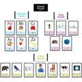 Sound-spelling Cards Bulletin Board Set