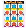 Fractional Parts Learning Chart 17\u0022x22\u0022 6pk