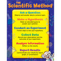 Creative Teaching Press The Scientific Method Chart 6pk