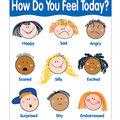 Creative Teaching Press How Do You Feel Today? Basic Skills Chart 6pk