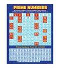 Teacher Created Resources Prime Numbers Chart 6pk