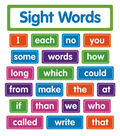 Sight Words: Bulletin Board Set