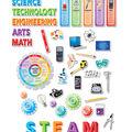 STEM/STEAM Bulletin Board Set