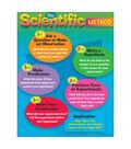 The Scientific Method Learning Chart 17\u0022x22\u0022 6pk