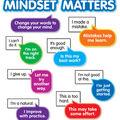 Growth Mindset: Bulletin Board Set
