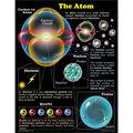Carson-Dellosa The Atom Chart 6pk