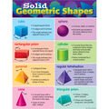Teacher Created Resources Solid Geometric Shapes Chart 6pk