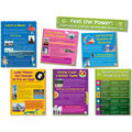 Alternative Energy, Renewable Resources Bulletin Board Set