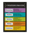 Carson-Dellosa The Writing Process Chalkboard Chart 6pk