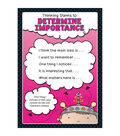 Thinking Stems Bulletin Board Sets, K-5