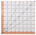 Fiskars Square Acrylic Ruler (8.5\u0022 x 8.5\u0022)