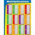 Carson-Dellosa Multiplication Chart 6pk