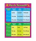 Verb Tenses Learning Chart 17\u0022x22\u0022 6pk