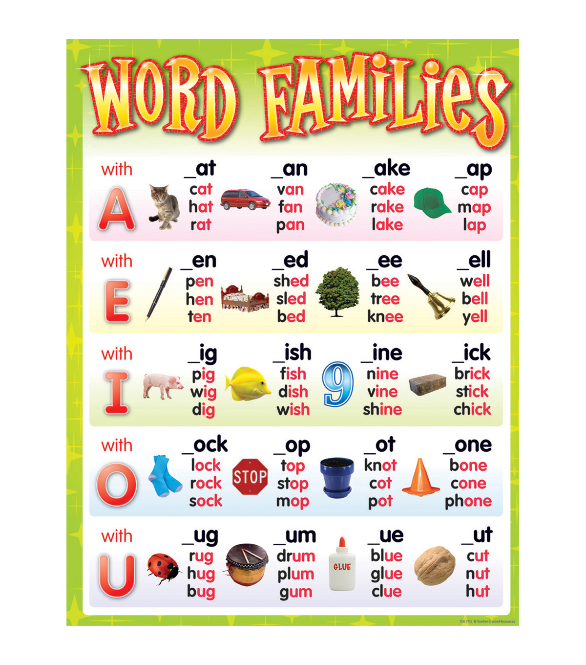 Teacher Created Resources Word Families Chart 6pk