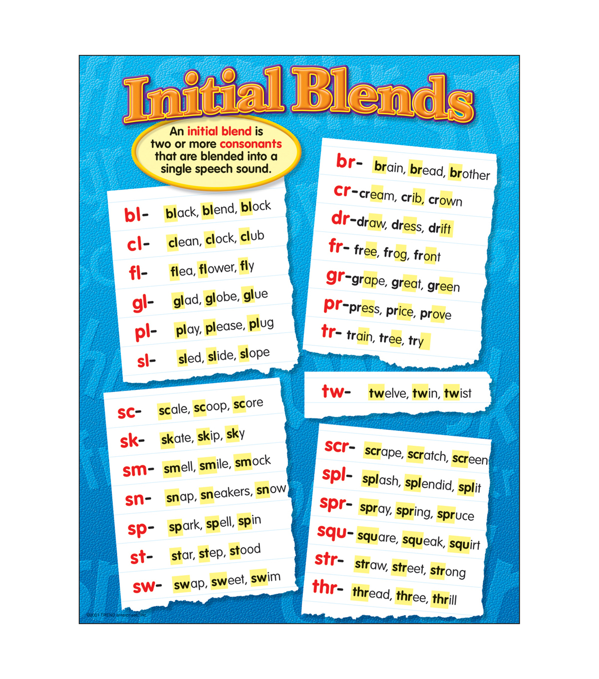 Initial Blends Learning Chart 17\u0022x22\u0022 6pk