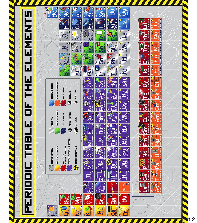 Cotton fabric panel 36 periodic table joann cotton fabric panel 36u0027u0027 periodic table urtaz Images