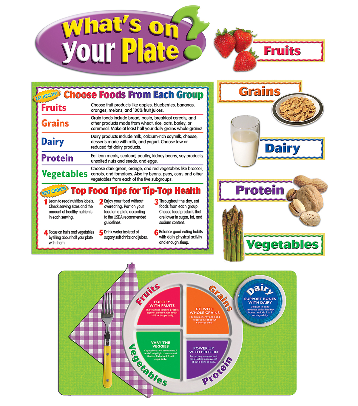 Teacher Created Resources What\u0027s on Your Plate? Bulletin Board Set
