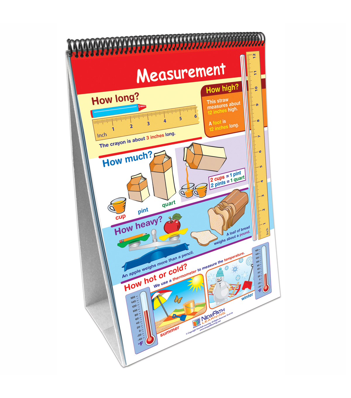 NewPath Learning Math Skills Curriculum Mastery Flip Chart Set Grade 1