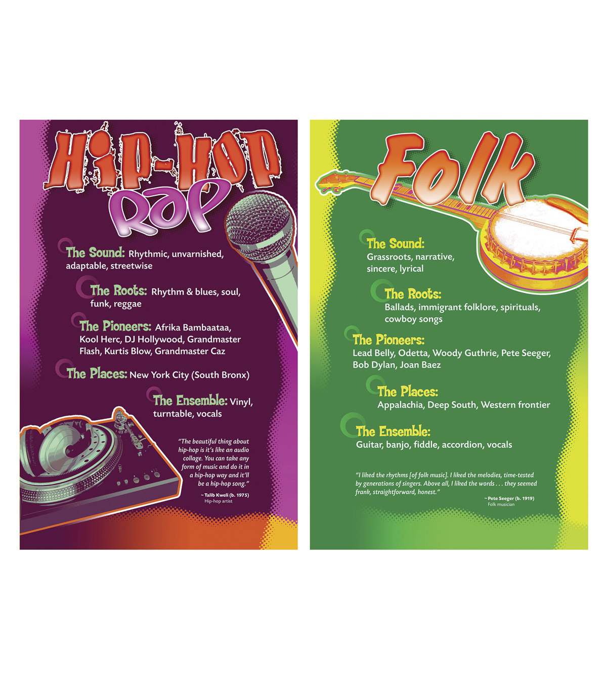 Music Genres Bulletin Board Set, 2 Sets