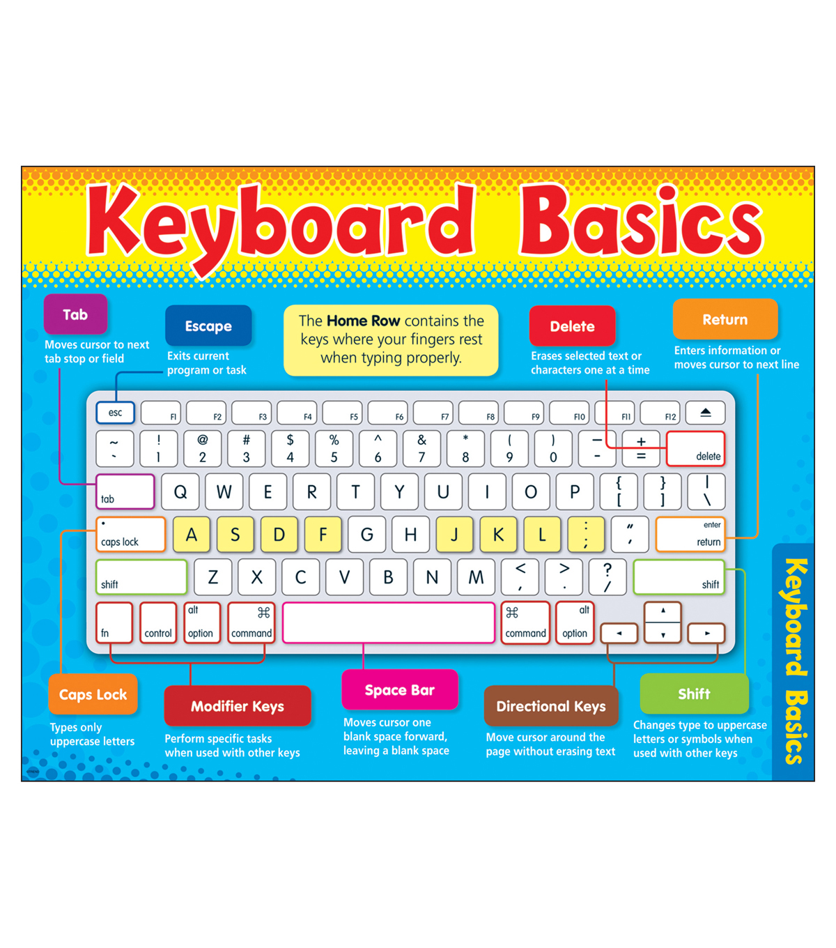 Computer Keyboard Basics Learning Chart 17\u0022x22\u0022 6pk