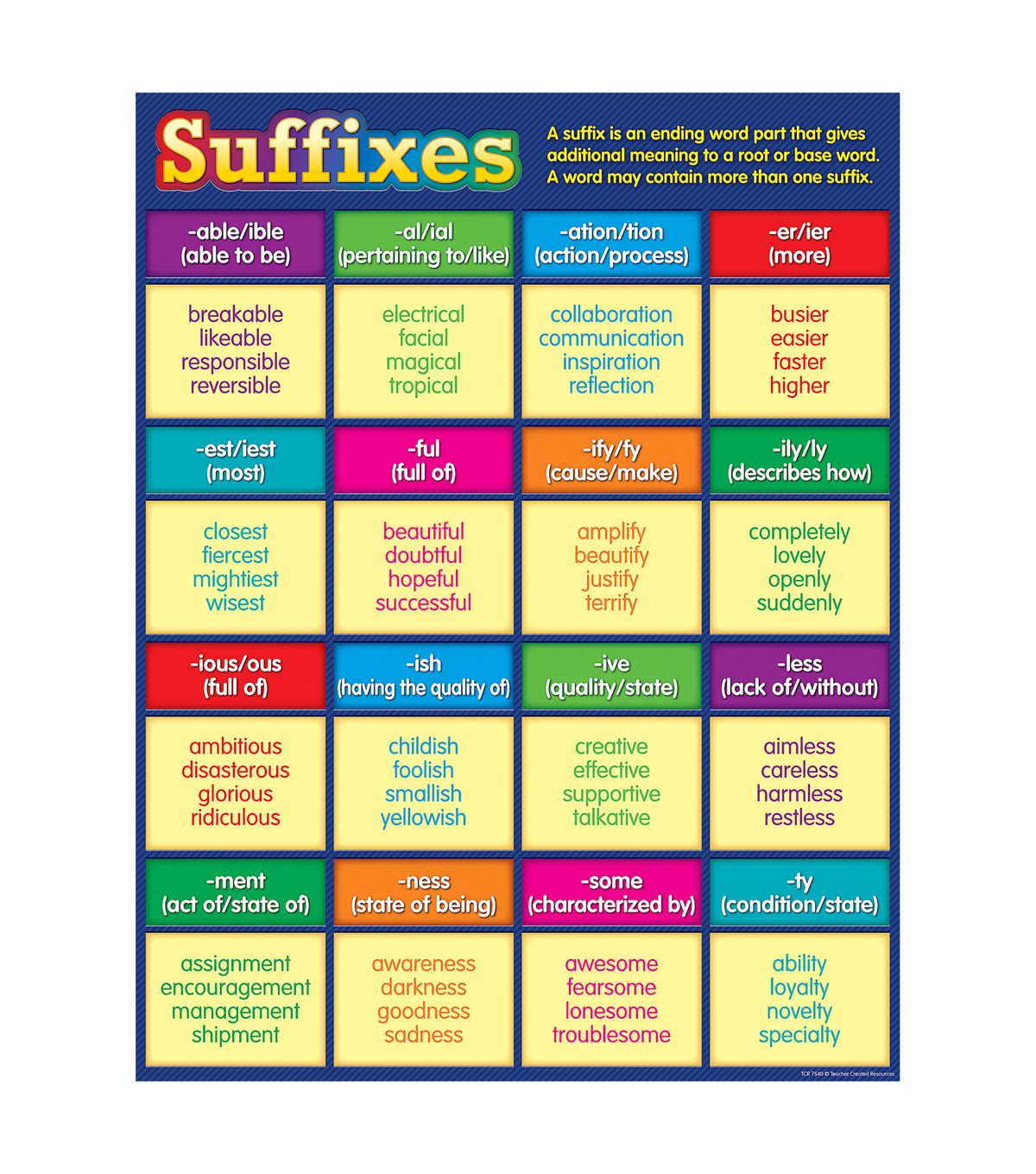 Teacher Created Resources Suffixes Chart 6pk