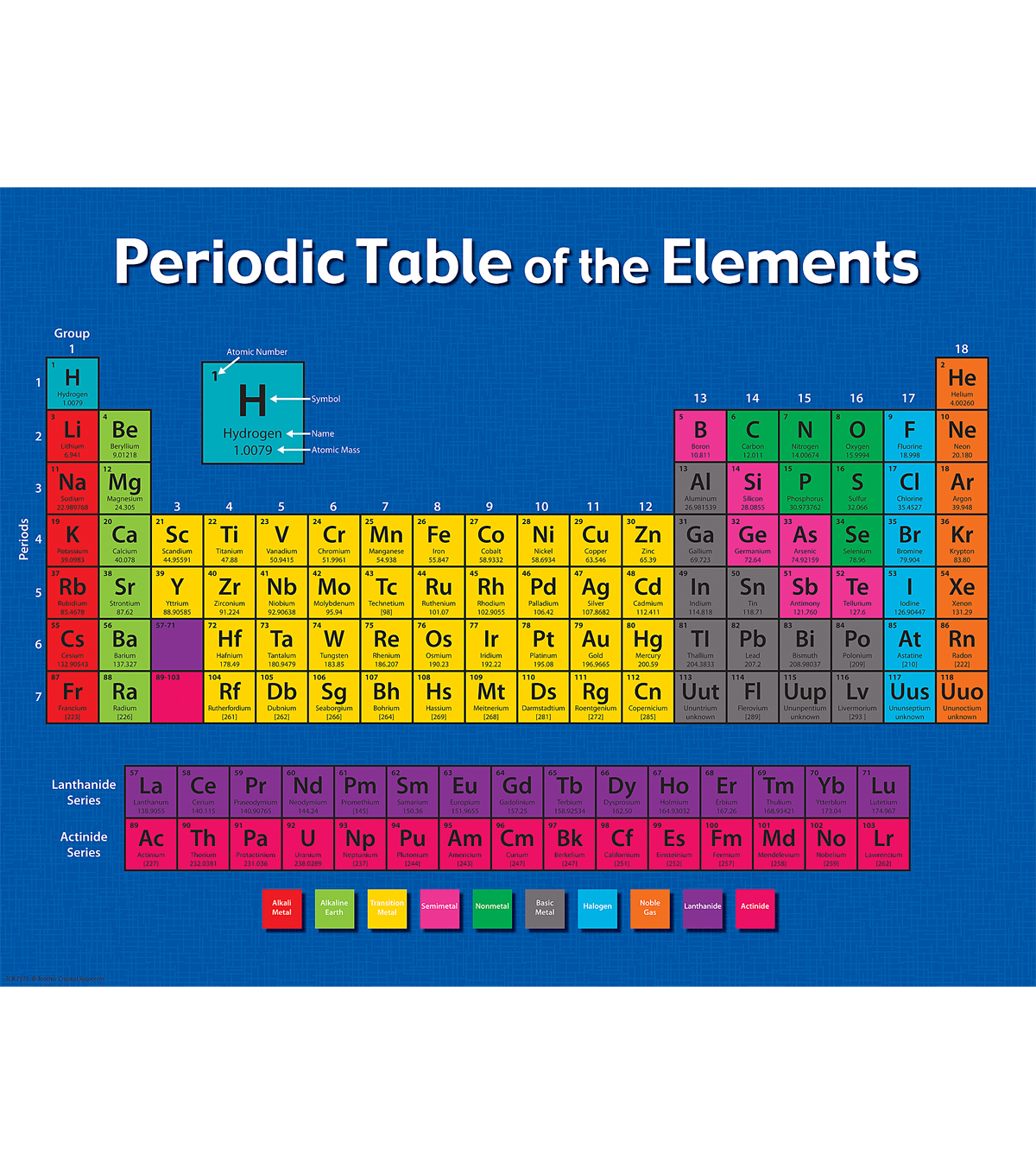 periodic table of elements chart - Periodic Table Of Elements Quilt