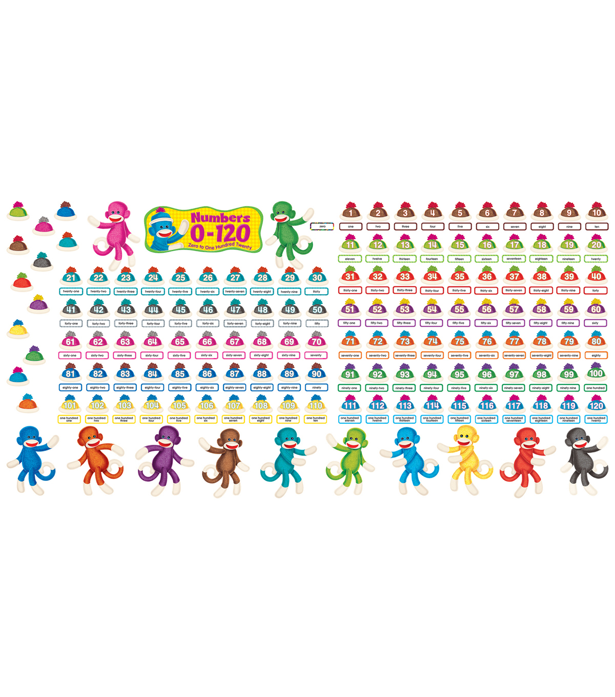 Sock Monkeys Numbers 0-120 Bulletin Board Set, 2 Sets