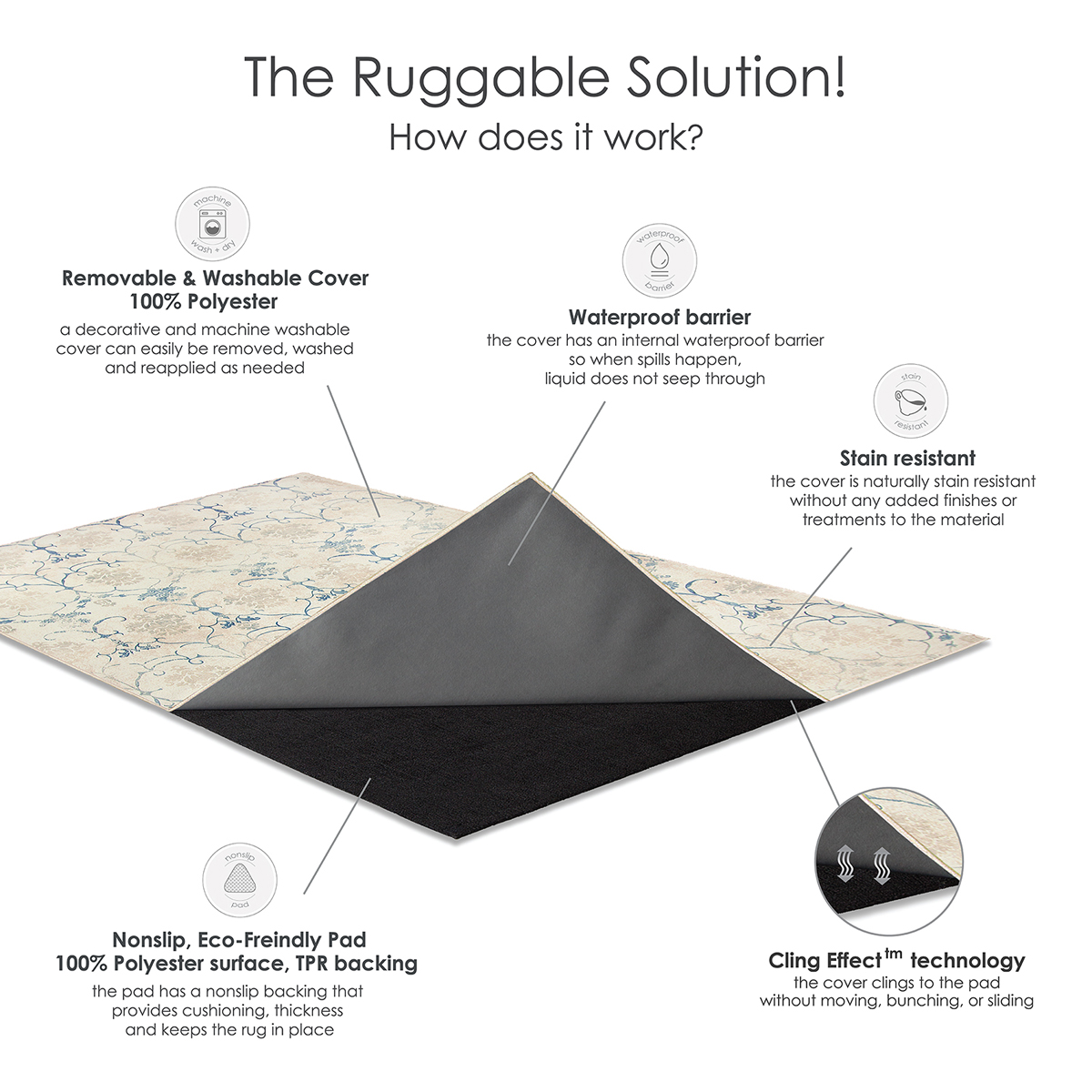 Ruggable Washable 3x5\u0027 Accent Rug-Prism Black
