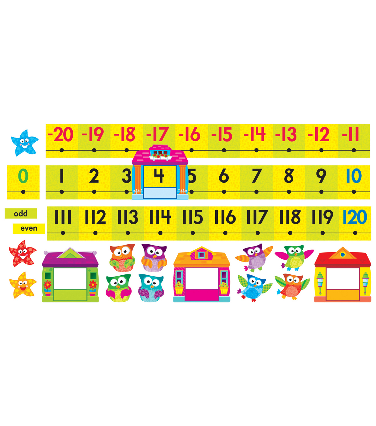 Owl-Stars! Number Line -20 to 120 Bulletin Board Set
