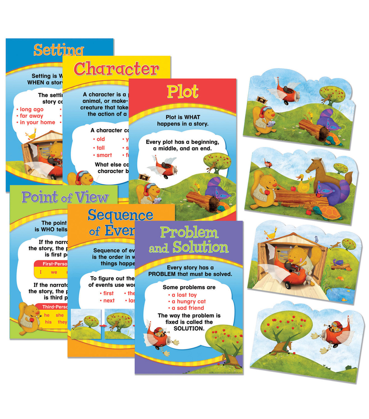 Eureka Story Elements Bulletin Board Set, 2 Sets